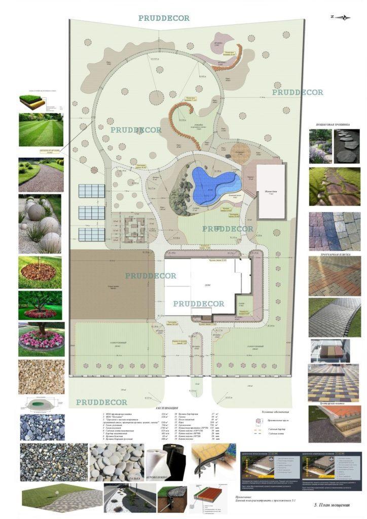Проект биопруда в Краснодаре
